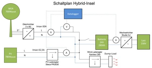Hybrid_Schaltplan